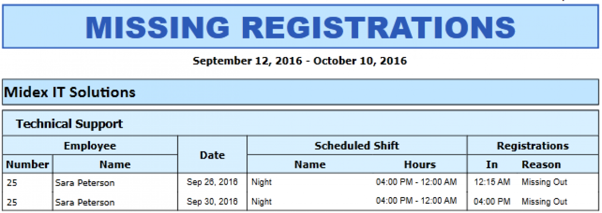 Midex Time Control – New Missing Attendance Registrations Report